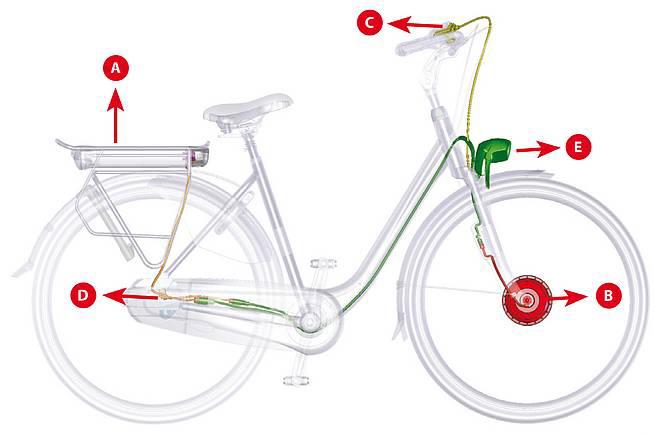 How A Bike Works Mersnoforum